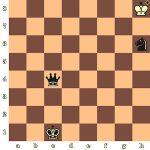 Diagrama 2 – Mat intr-o mutare