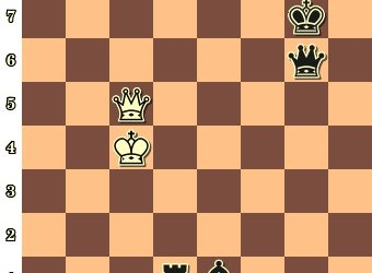 Diagrama 6 – Negrul mută și câștigă